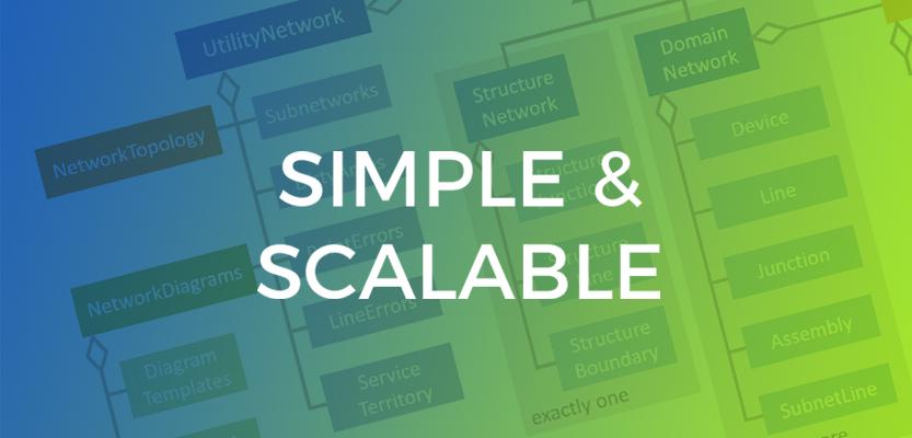 Network Data Model